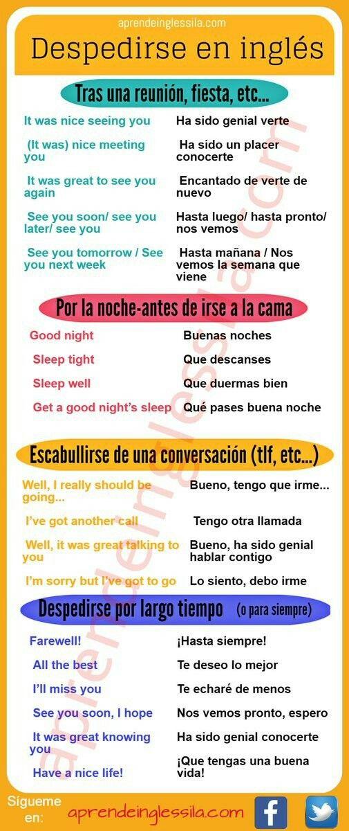 Despedirse En Inglés Aprender Inglés Como Aprender Ingles Basico Vocabulario En Ingles