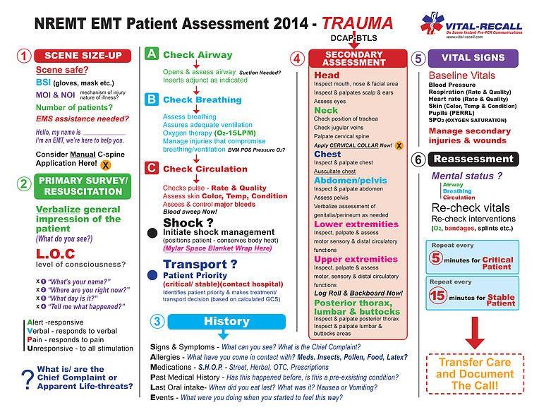 medical assessment emt cheat sheet Google Search EMT