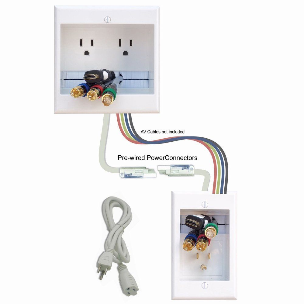 Daily Deal Powerbridge Two Ck In Wall Cable Management System For Wall Mounted Tvs Cable Management Wall Wall Mounted Tv Cable Management System