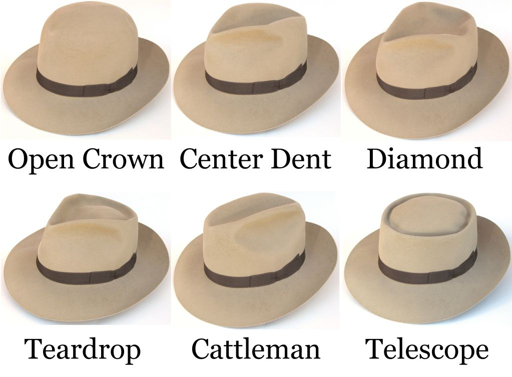 Hat Intro Primer Types Of Mens Hats Hats For Men Cowboy Hats