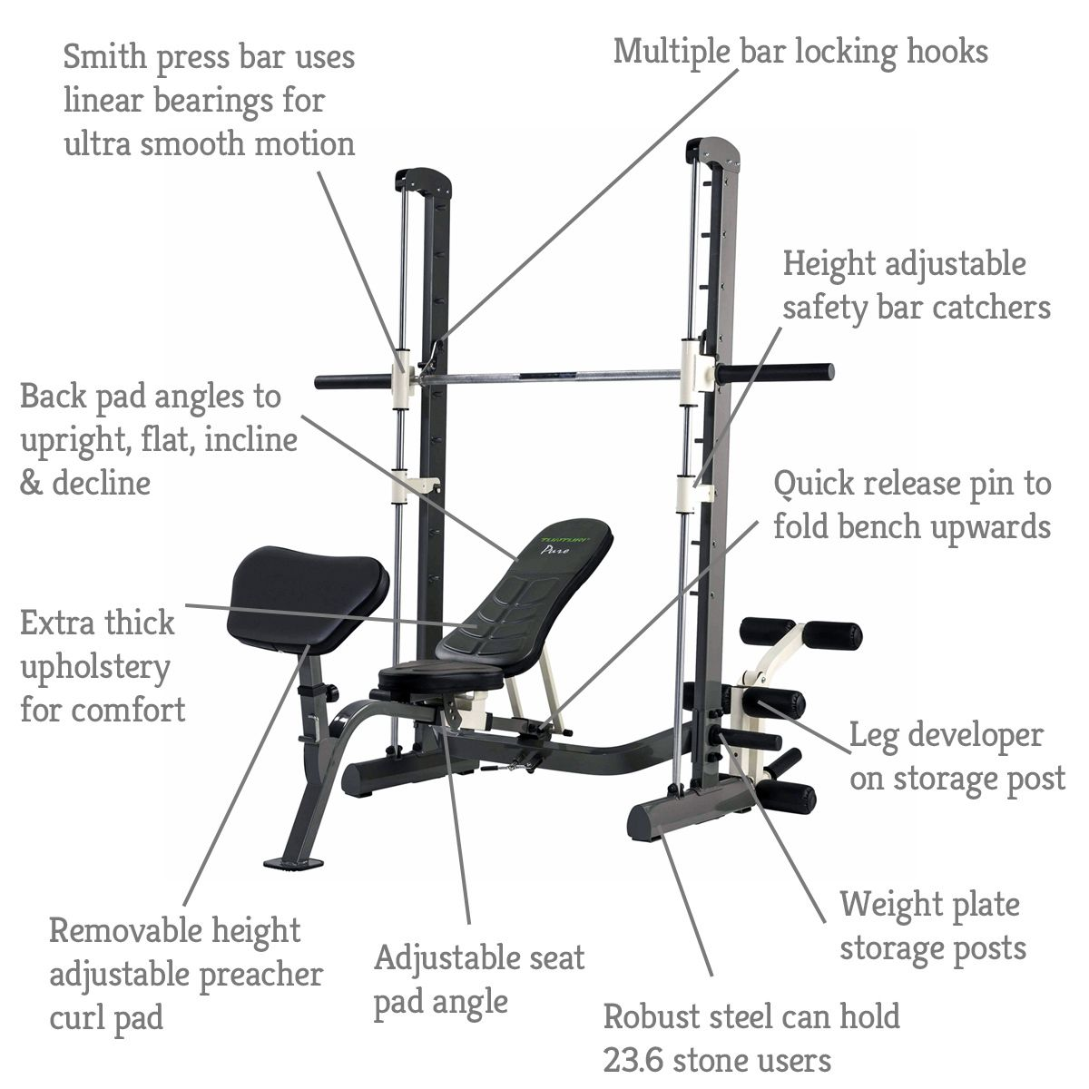 Tunturi Pure Compact Smith Machine Weight Bench With Folding Design At Purefitness Amp Sports Weight Benches Smith Machine Best Home Workout Equipment