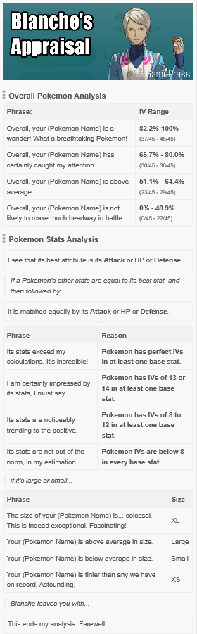 blue team mystic blanche s appraisals awesome designs