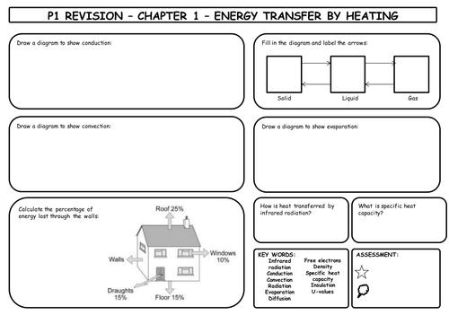 Aqa P1 Revision Sheets Physics Revision Aqa Teaching Resources