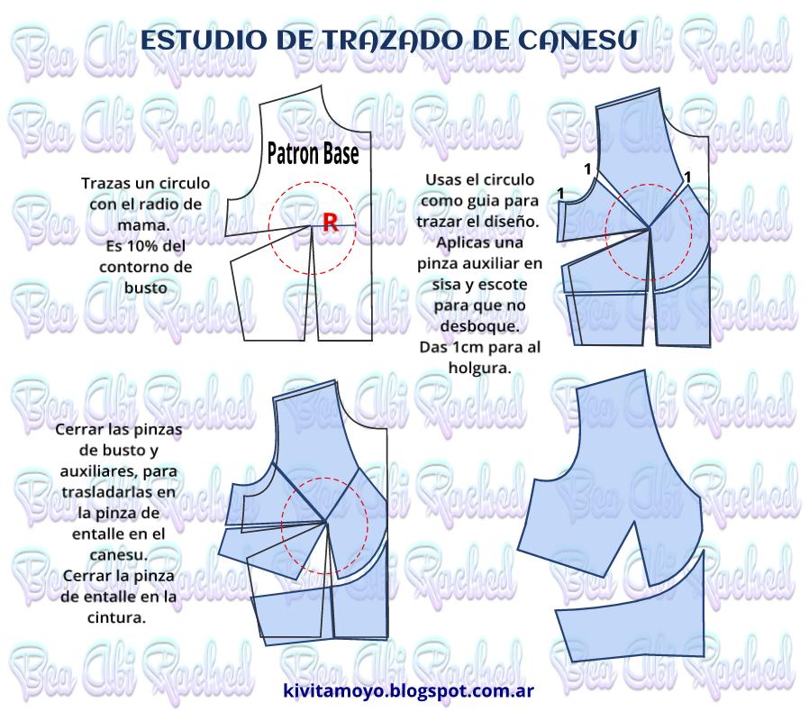 KiVita MoYo: ESTUDIO DEL TRAZADO DE CANESU | patrones de prendas ...