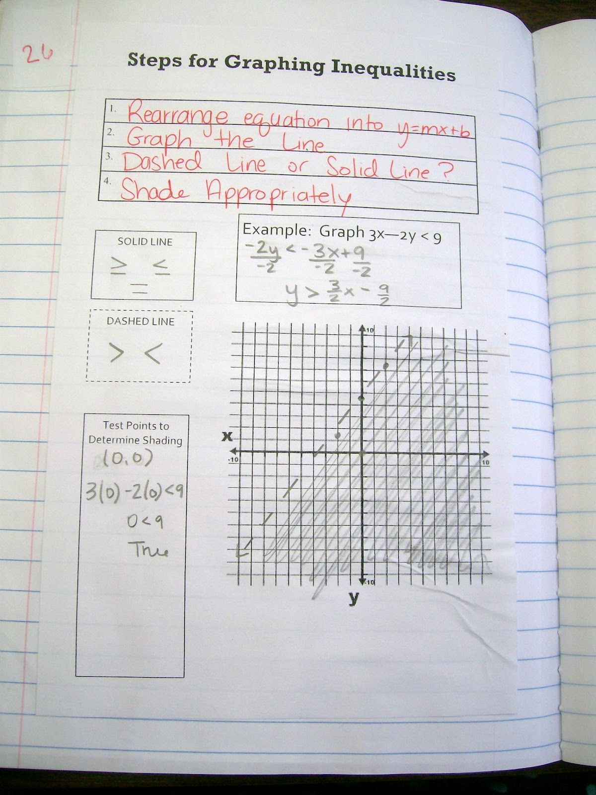 Math = Love: Newest Algebra 2 Interactive Notebook Pages