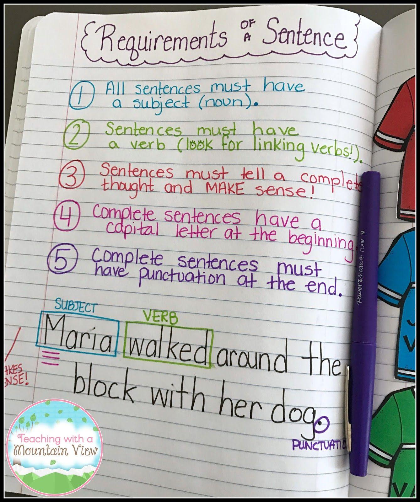 Complete Sentences And Beyond Fourth Grade Writing Third Grade