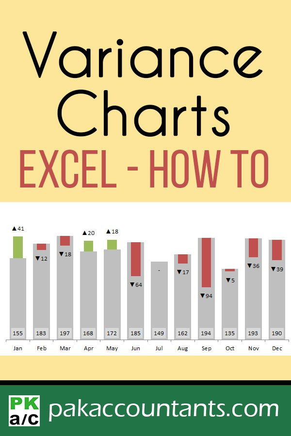 Variance Analysis In Excel Making Better Budget Vs Actual Charts