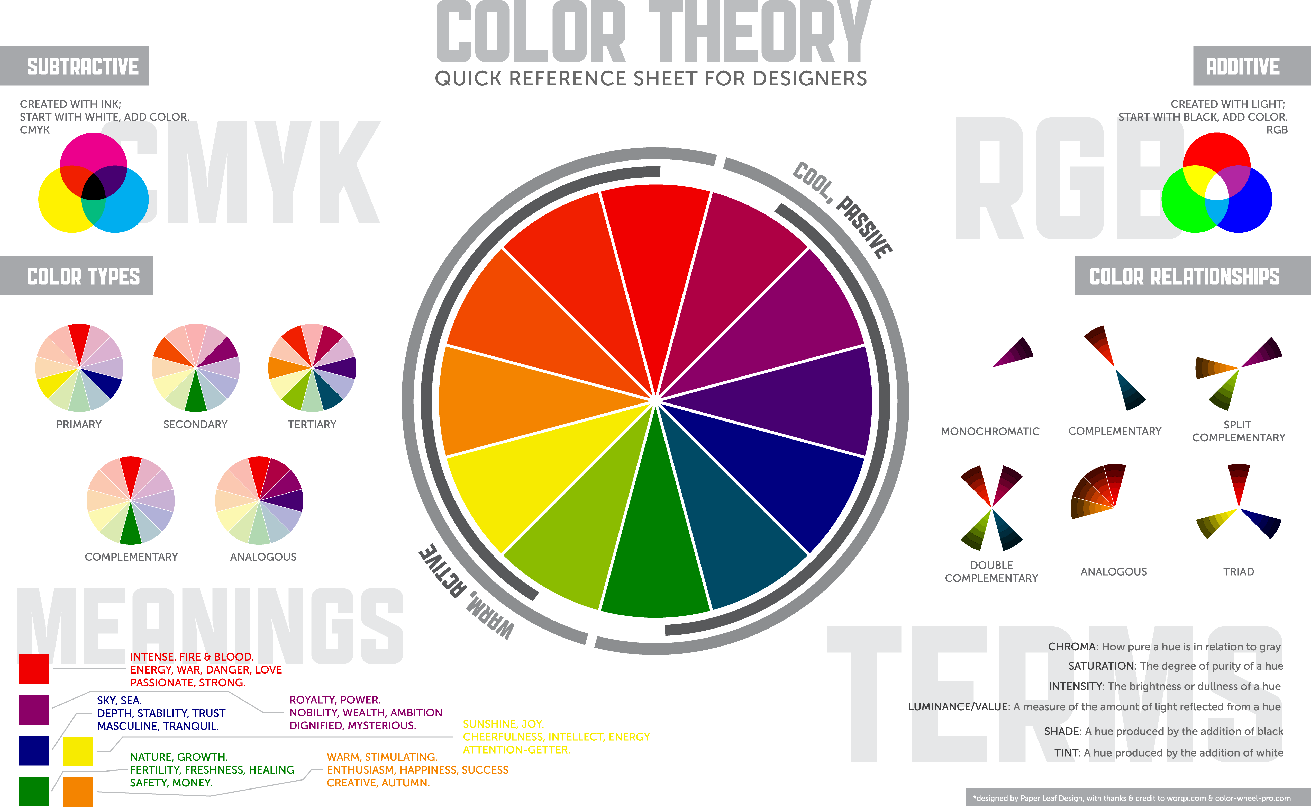 Color Theory, Yo