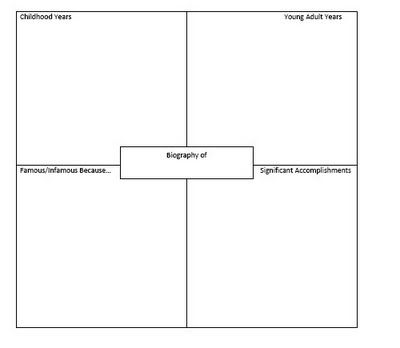 four square writing method template