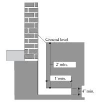 Rodent Exclusion Methods Wildlife Damage Management Concrete Slab Corn Crib Metal Siding