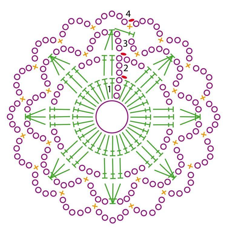 Patrones de ganchillo | Patrón de ganchillo, Ganchillo y Patrones