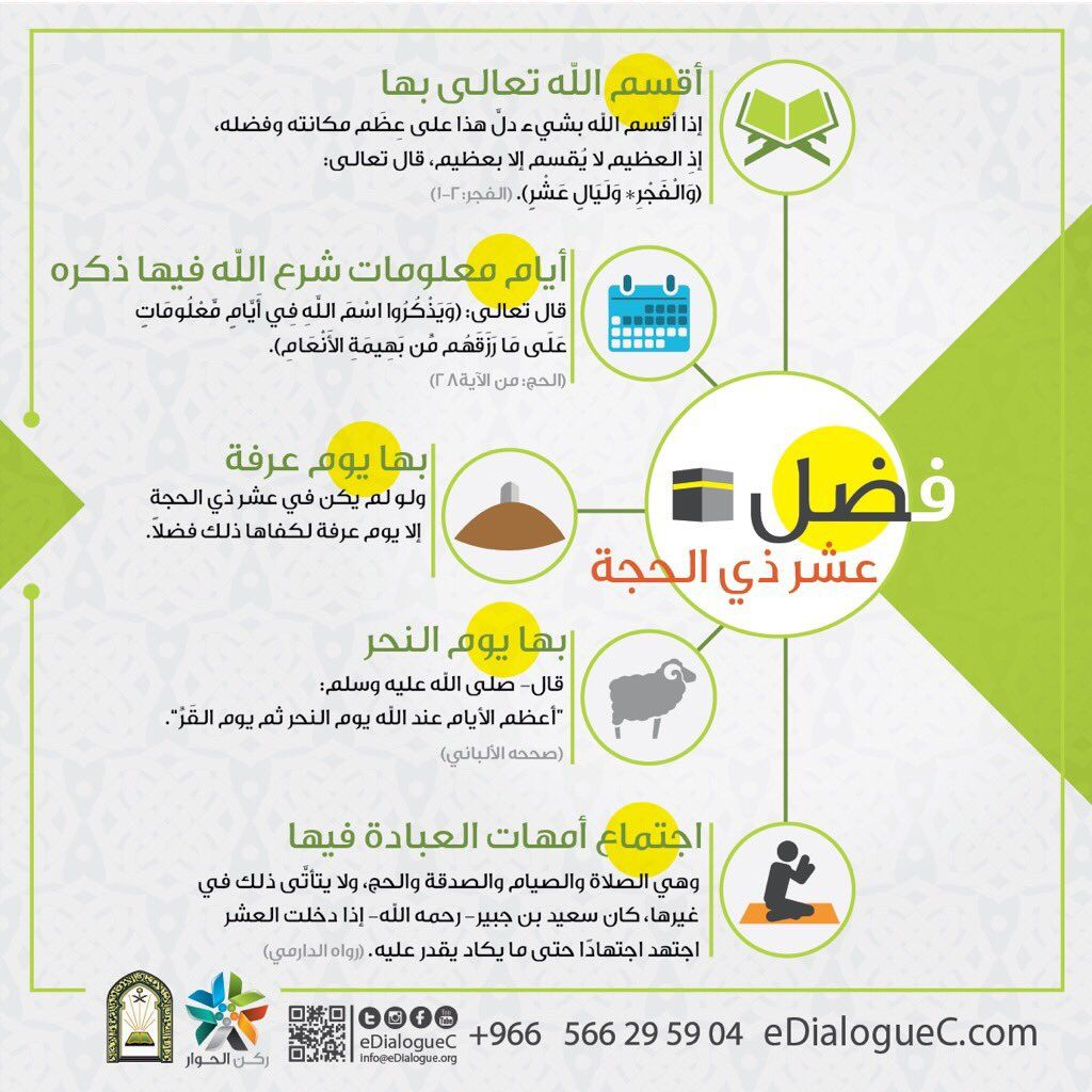 485 Twitter With Images Islamic Quotes