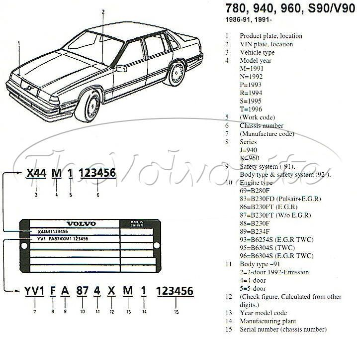 1995 Volvo 940 Radio Wiring Diagram - Free Download Wiring Diagram