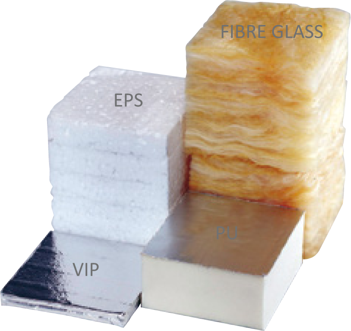 Vip Vacuum Insulated Panel Compared To Other Types Of Insulation Same R Value Idee