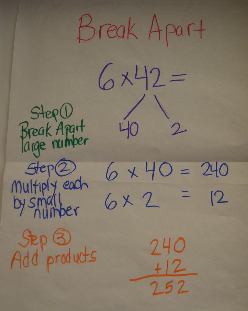 hight resolution of break apart method multiplication - Google Search   Math pages