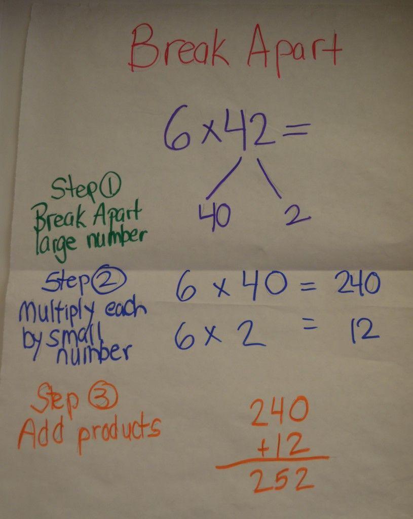 Break Apart Method Multiplication Google Search Teaching Multiplication Math Pages Fundamental Math [ 1024 x 815 Pixel ]
