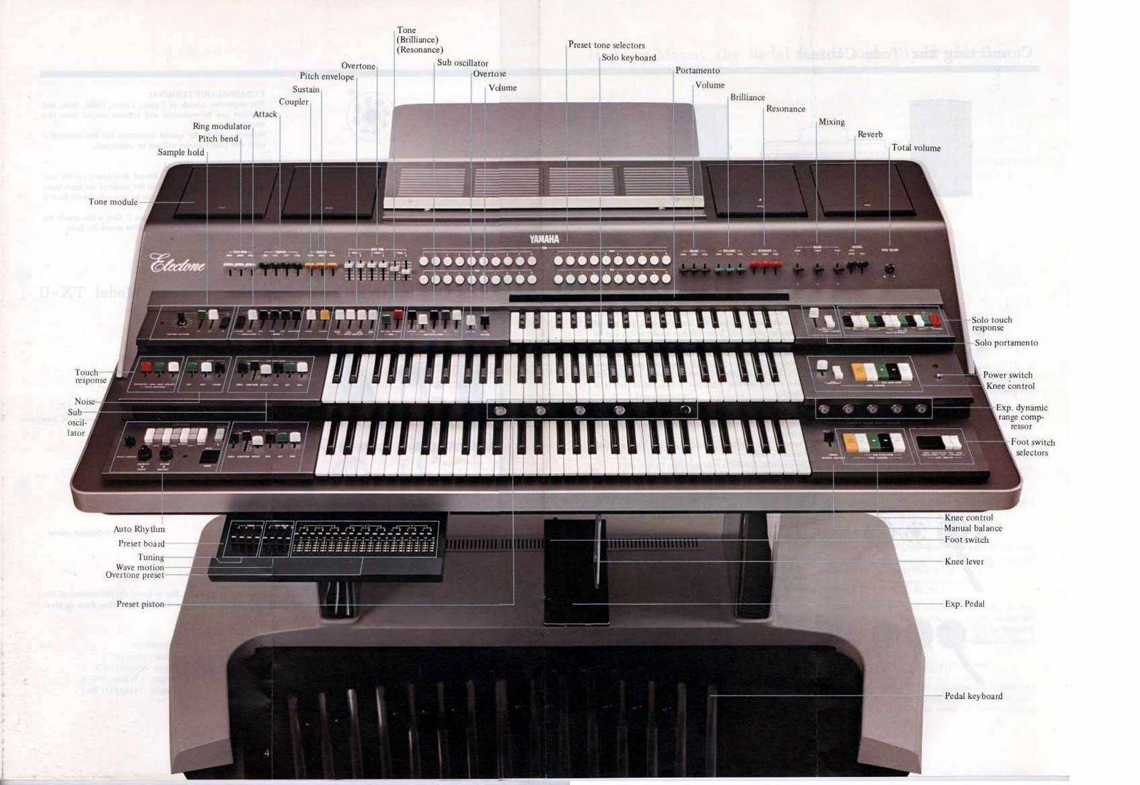 The legendary Yamaha GX-1. USed by Stevie Wonder and Keith Emerson, among few others.