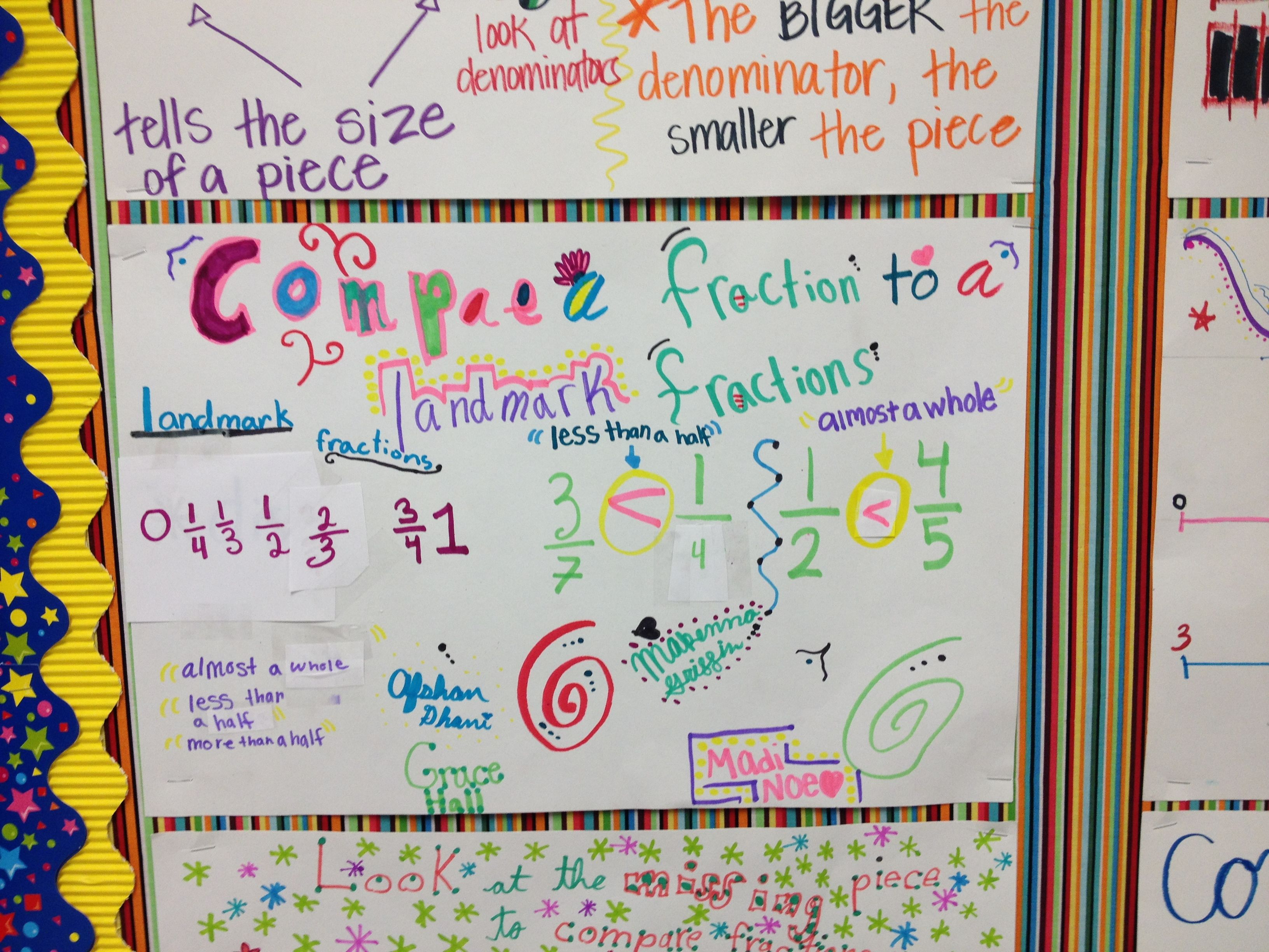 Comparing Fractions To Landmark Numbers