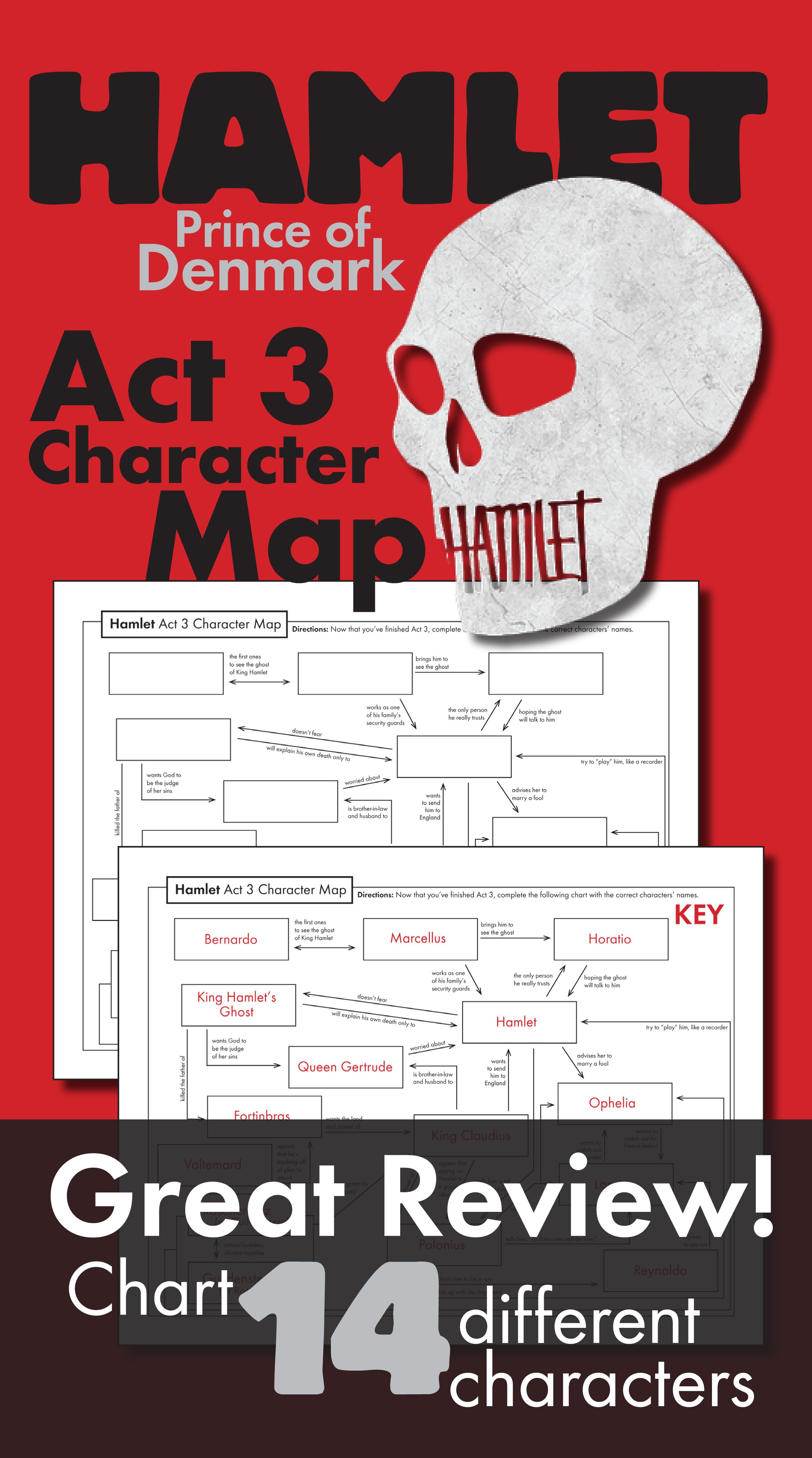 Hamlet Act 3 Character Map Review Activity For Shakespeare