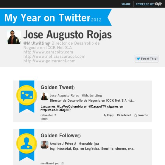 My top tweeted words of 2012 via Year on Twitter and Vizify. See your own: https://www.vizify.com/year-on-twitter