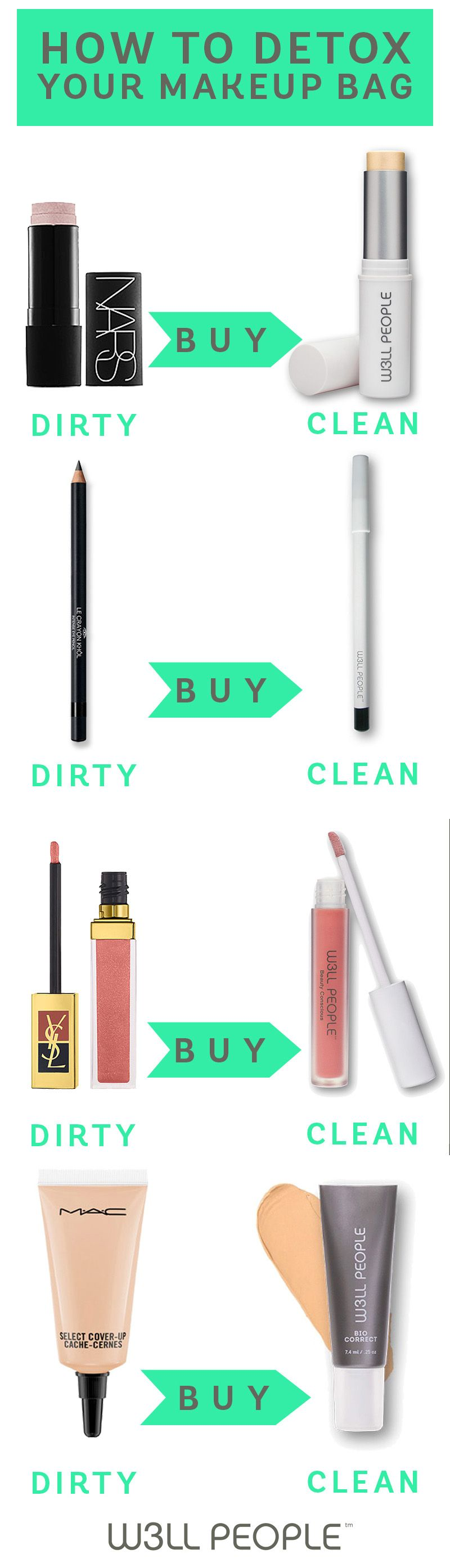 How to Detox your Makeup Bag using nontoxic, vegan