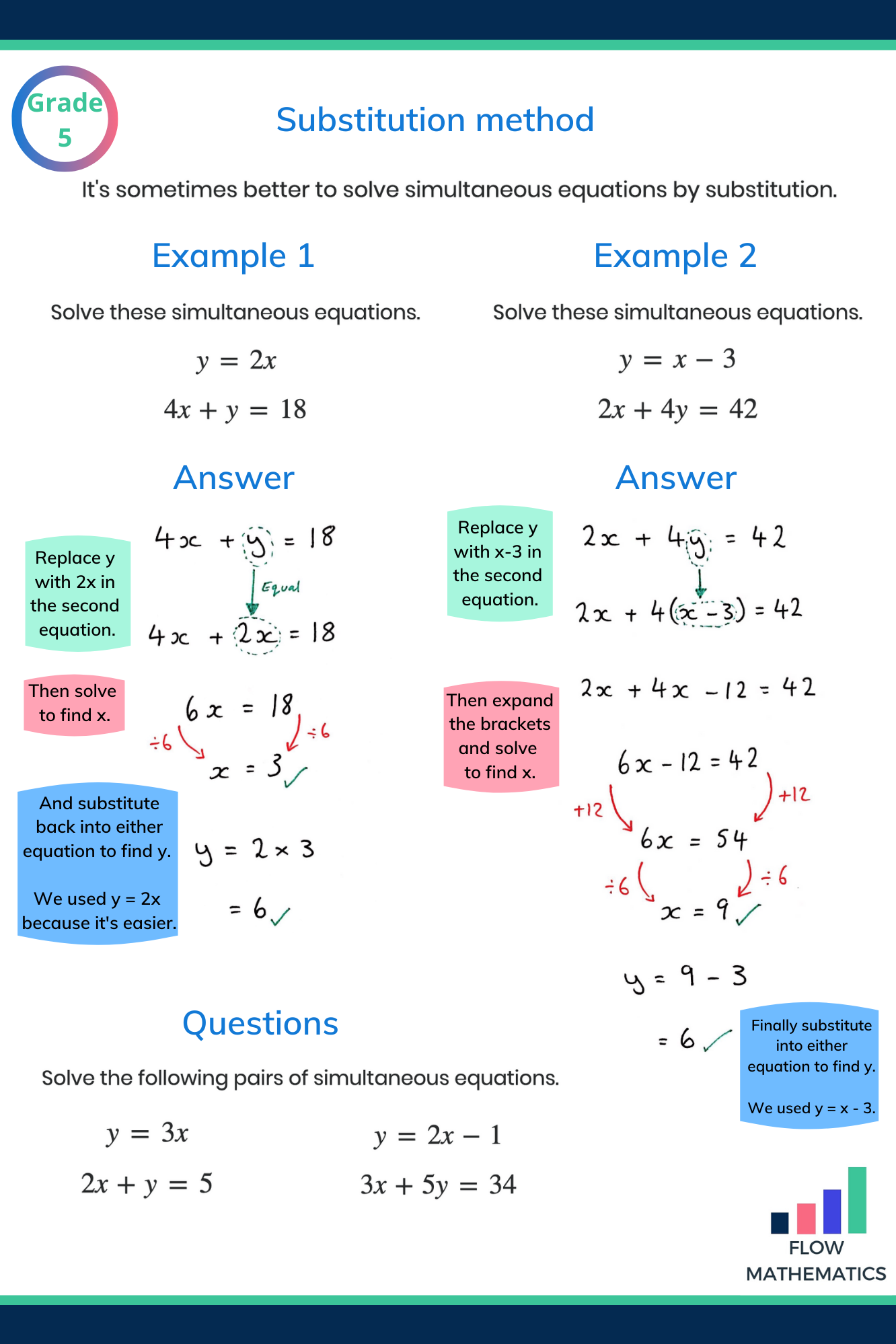 Simultaneous Equations By Substitution Simultaneous Equations Algebra Help Equations [ 1998 x 1332 Pixel ]