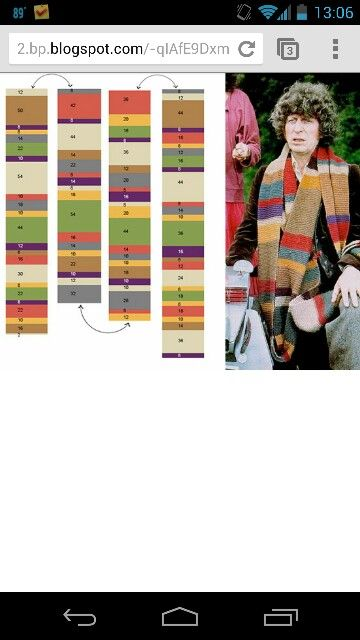 Doctor who scarf pattern | Crochet! | Pinterest
