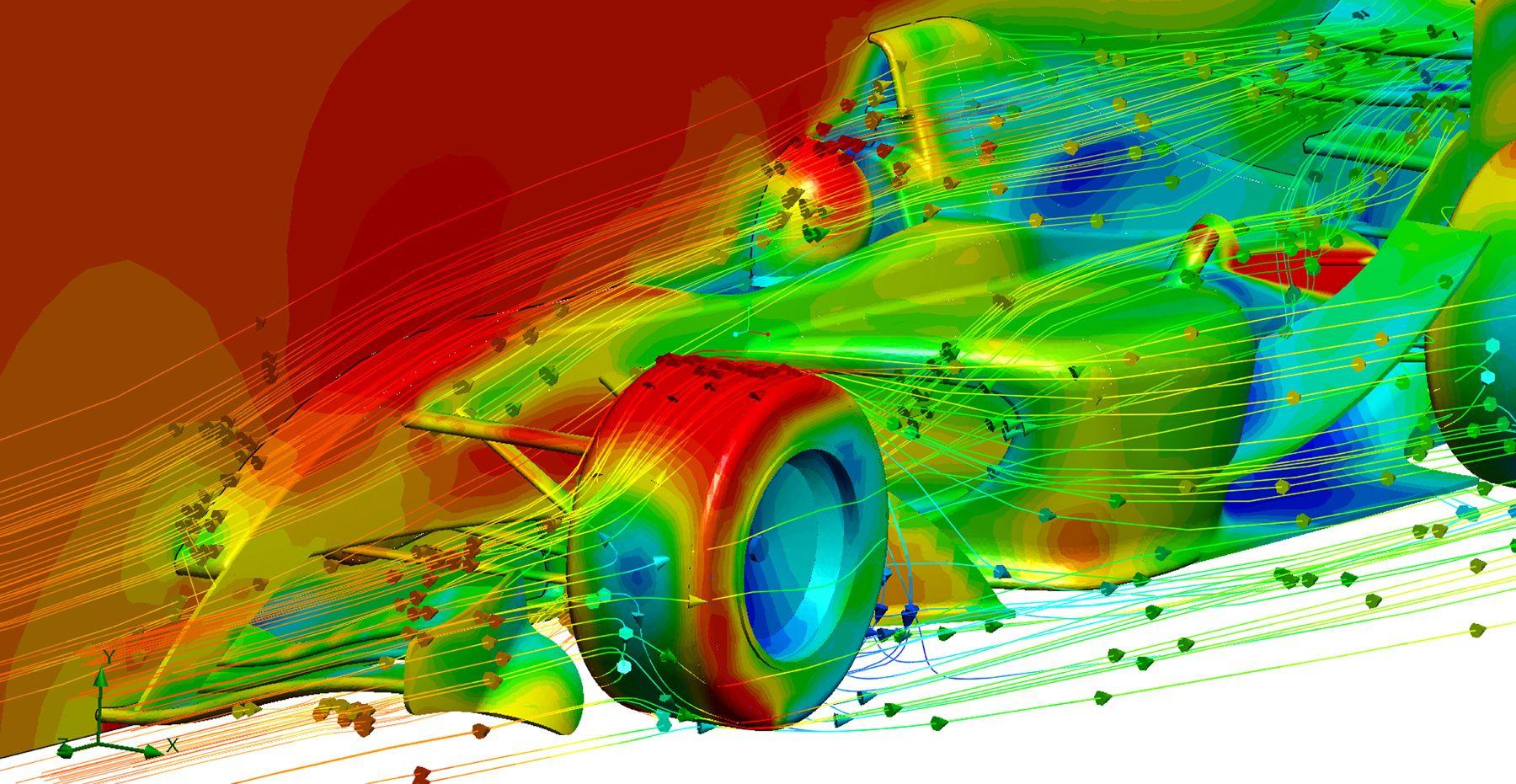 Computational Fluid Dynamics (CFD), Finite Element Analysis (FEA ...