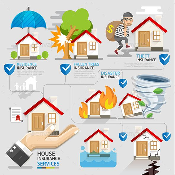 House Insurance Service Icons Template Home Insurance Home