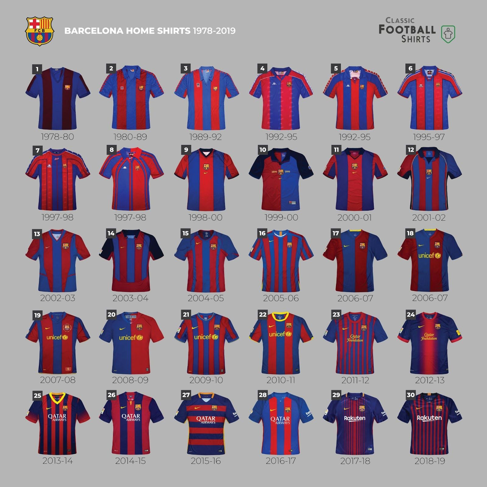 07a9ef6b8 Which Is The Greatest Ever FC Barcelona Home Kit  Barça Home Kit History  1978-2018 - Footy Headlines