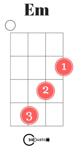 E Minor Ukulele Chord Ukelele Chords In 2018 Pinterest Ukulele