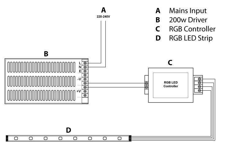 rgb led strip lighting wiring schematic