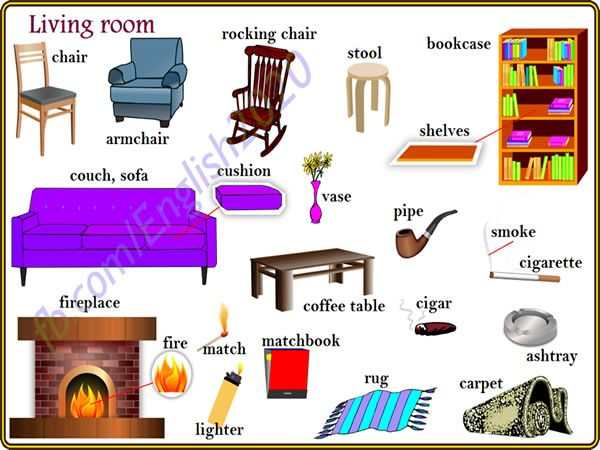 Living Room Vocabulary In English Living Room Vocabulary Room Vocabulary Vocabulary
