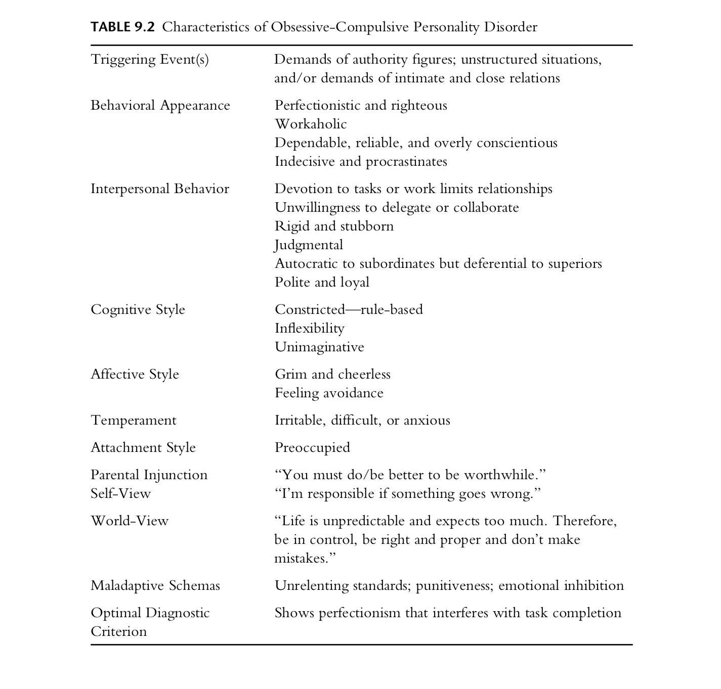 Obsessive compulsive personality disorder job resume
