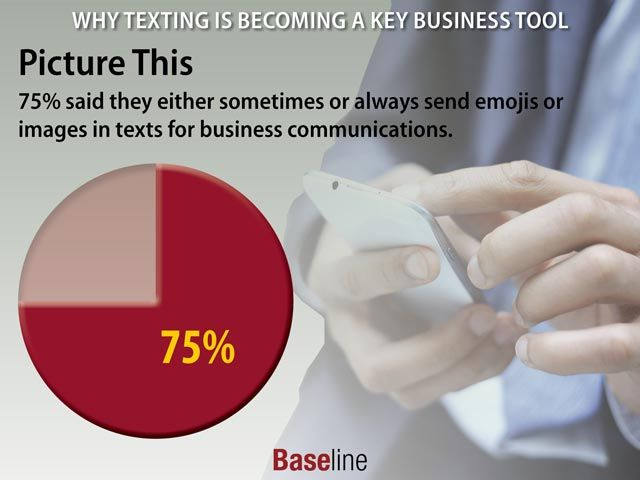 Top Messaging Apps Among Business Professionals //