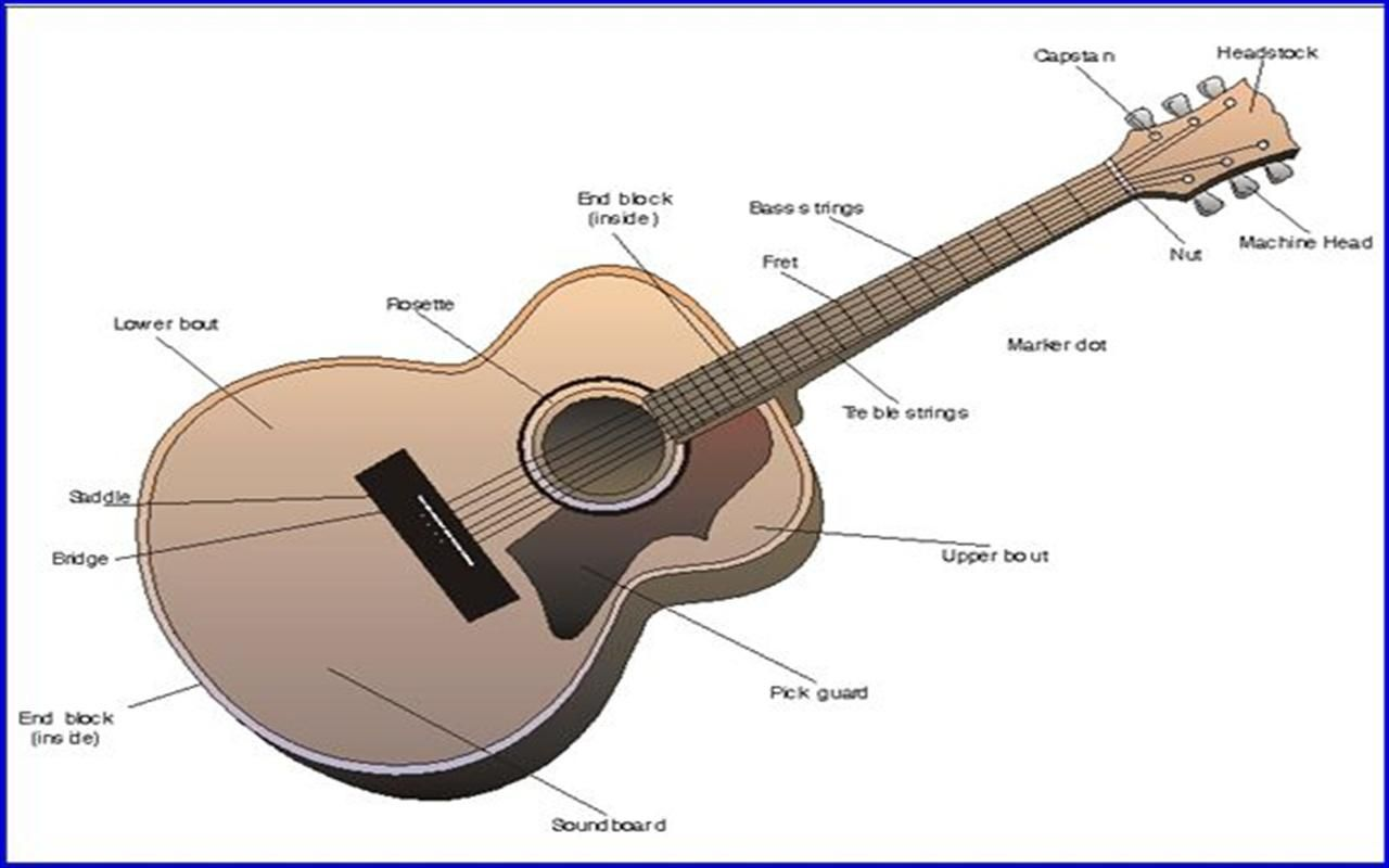 Check Out This Awesome Site Httpguitar Hyqsfg4kviewsatbest