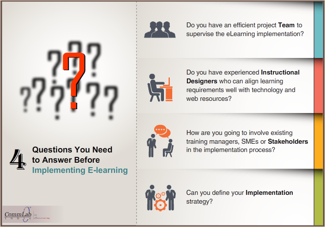 4 Questions To Ask While Initiating E Learning In Your Organization An Infographic Elearning Learning And Development Infographic