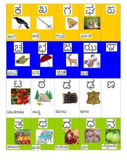 Learn Kannada Learning Worksheets Alphabet Practice Worksheets Alphabet Charts