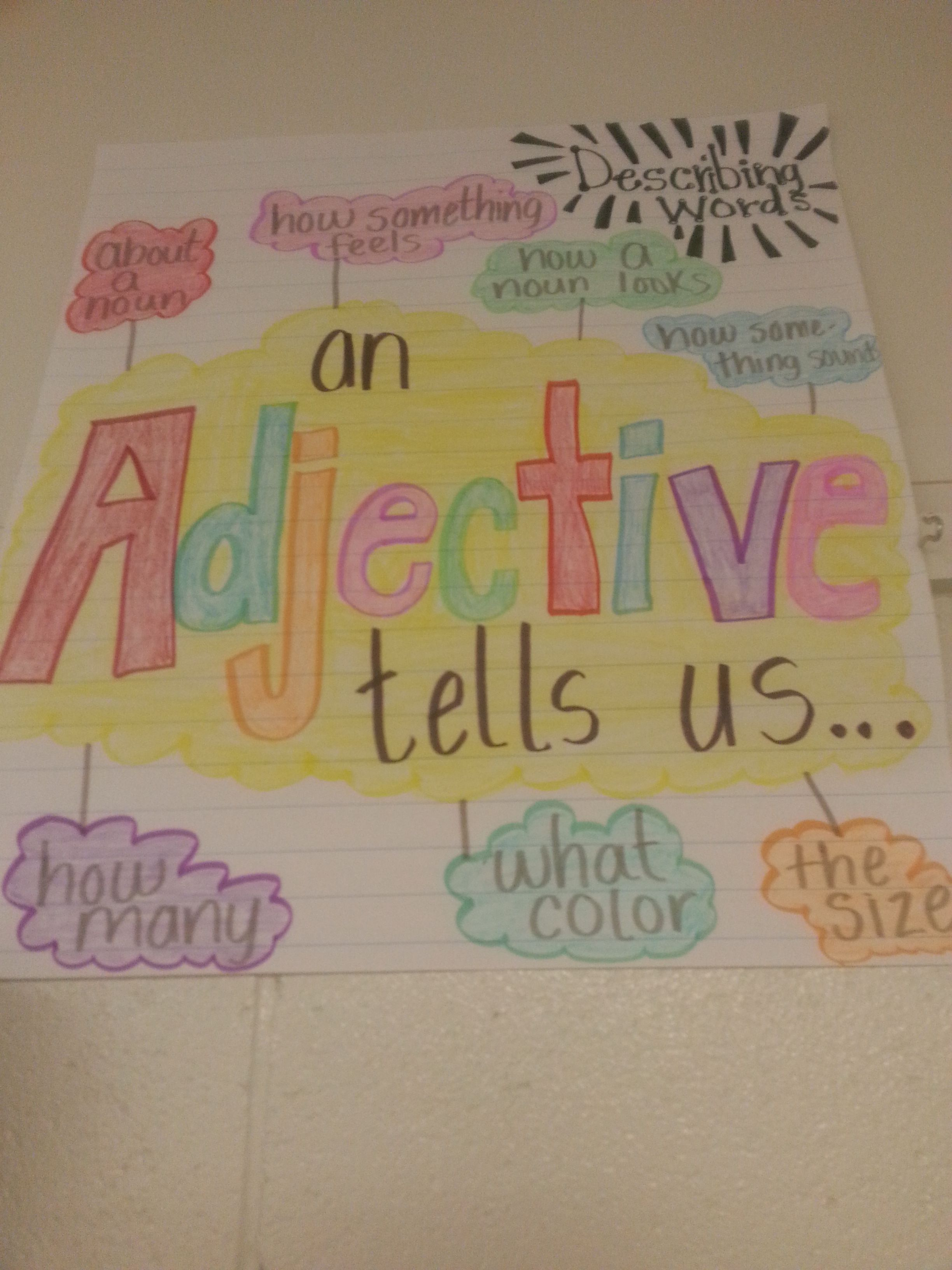 Adjectives Anchor Chart Adjective Skills Created By Emily