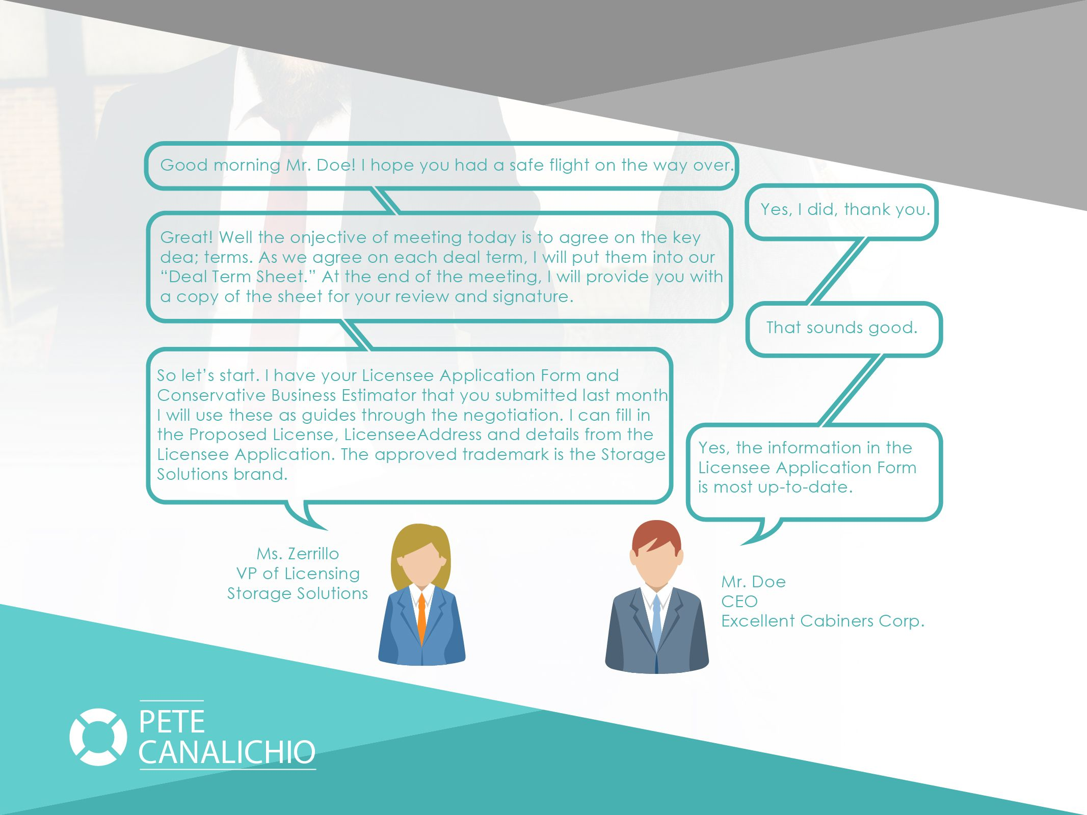 Httppetecanalichio What Terms Encountered During The Day To