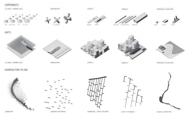 Form Evolution In Architecture