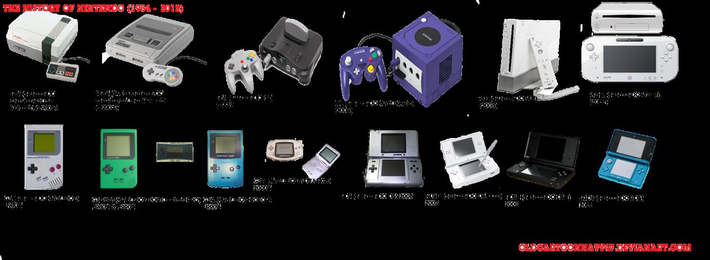 nintendo_consoles_history__2012__by_oldcartoonnavy47
