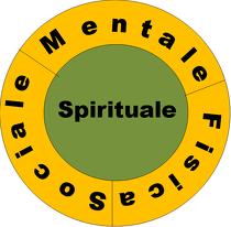 Le 4 intelligenze della leadership, leadership a tutto tondo #themarketingis