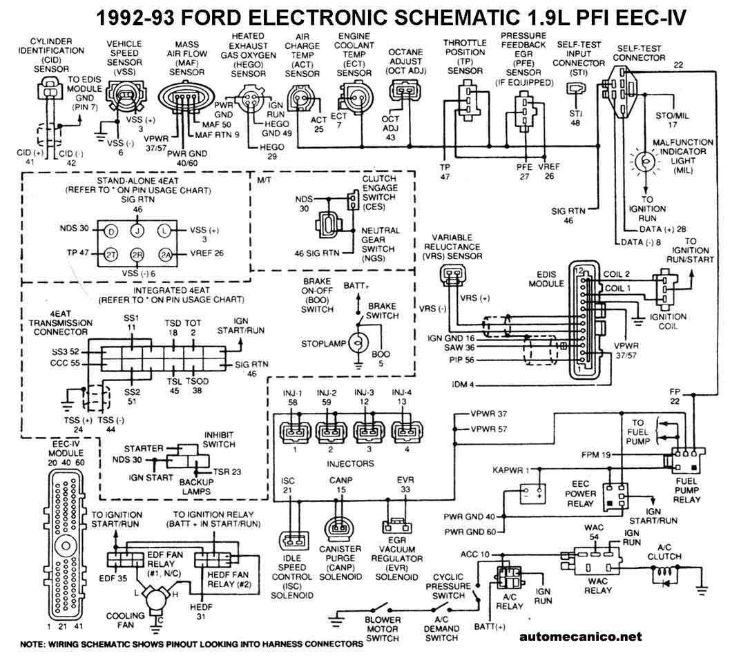 resultado de imagen para diagrama computadora ford escort
