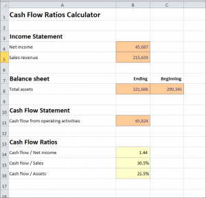 This Cash Ratios Calculator Uses Operating Cash Flow Instead Of