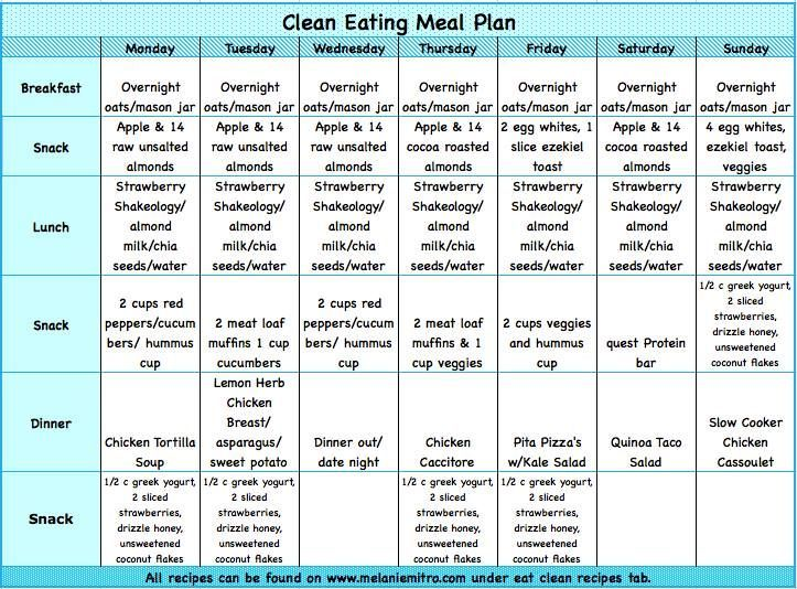 e4f753a45f03239599e87d5a0332eb33jpg (723×534) Wellness - weekly meal plan