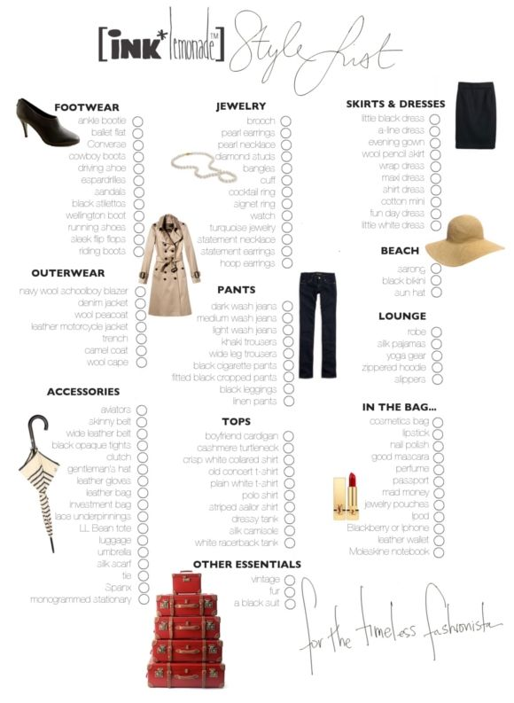 The List Capsule Garderobe Kleding Dresscode