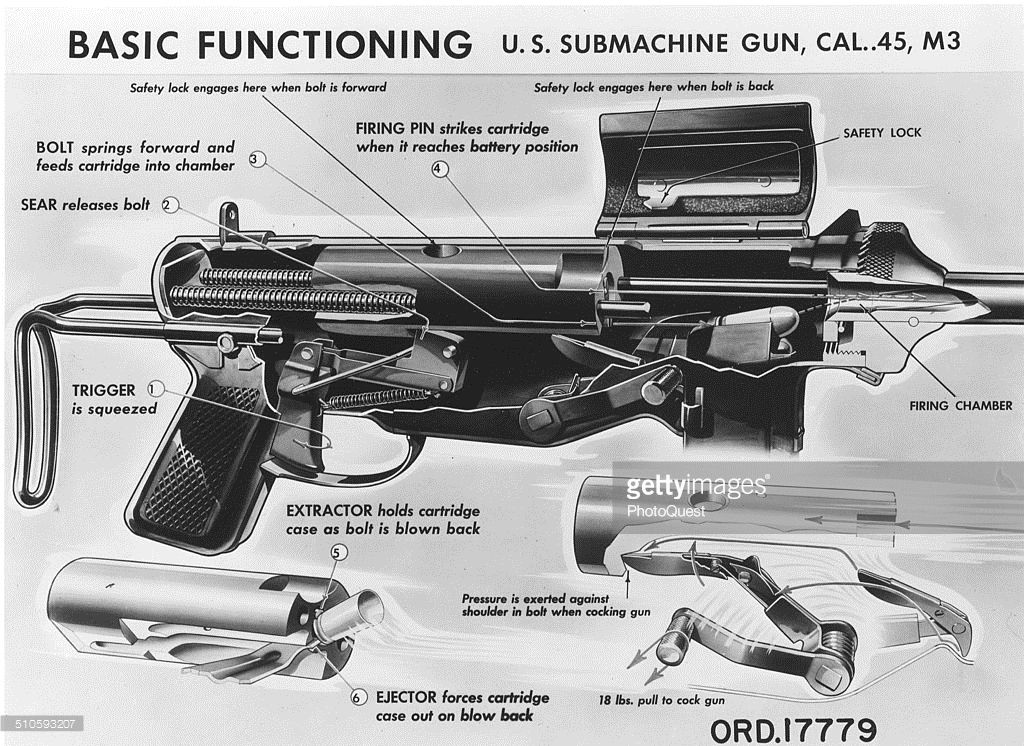basic gun diagram sony cdx gt310 car stereo wiring cutaway functioning of the parts united states m3 submachine grease world war ii