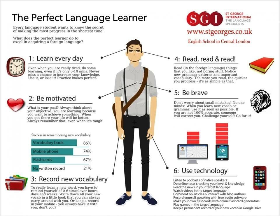 Perfect Language Student...just have to get to the point