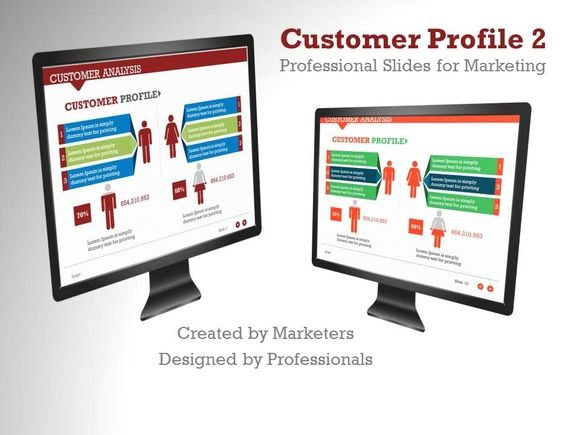 Customer Profile 2 PowerPoint by Yes Presentations on Creative - customer profile